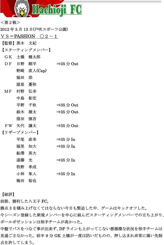 【八王子FC】2012リーグ第4戦vsPASSION