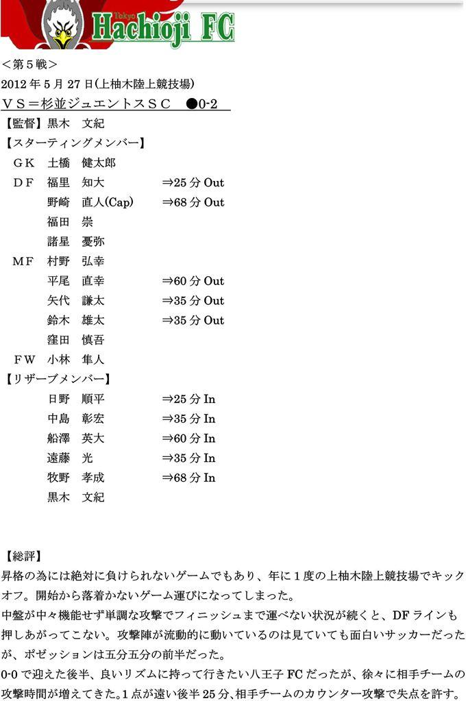 【八王子FC】2012リーグ第5戦vs杉並ジュエントスSC