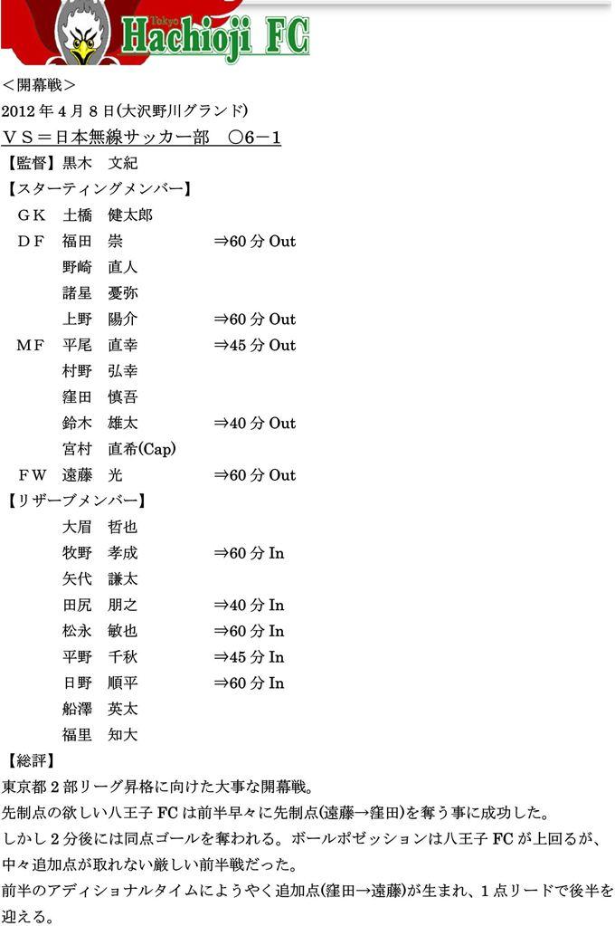 【八王子FC】2012リーグ戦総評(1戦目)