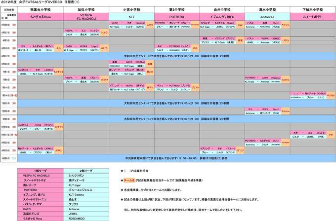 【フットサル】2012年度 女子OVER30 日程表