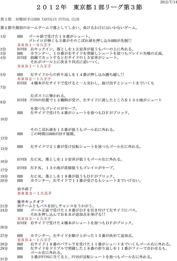 【DIVERTIDO】2012.7.14 3節 vsBRB